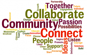 word-cloud-community